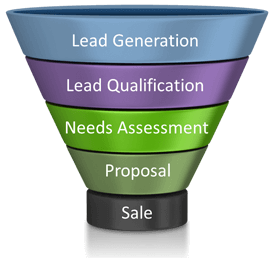 lead-software